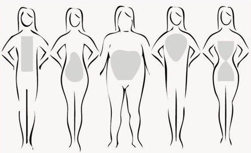 انتخاب لباس متناسب با فرم اندام