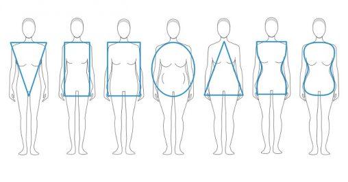 چگونه متناسب با اندام خود لباس بپوشیم؟